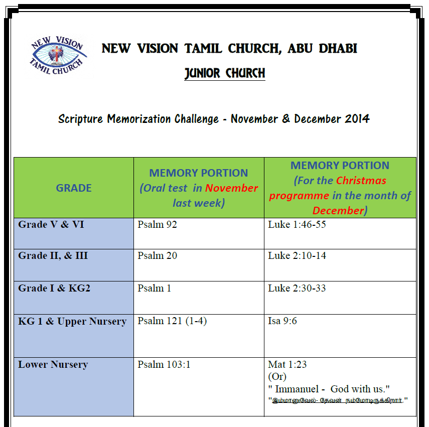 Scripture Memorization Tamil Church Abudhabi
